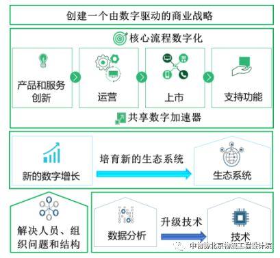 中物协原创 | 【BCG观点】公路货运为何需要数字化快速发展