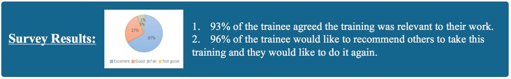 供应链运营管理——实战对抗沙盘培训方案