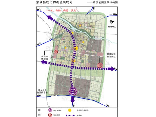 安徽省蒙城县现代物流发展规划
