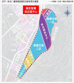 阜新国际物流园区发展规划