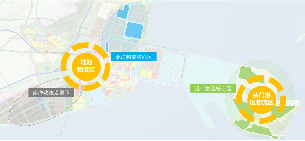 浙江頭門港經濟開發區物流產業總體規劃(2019-2035)
