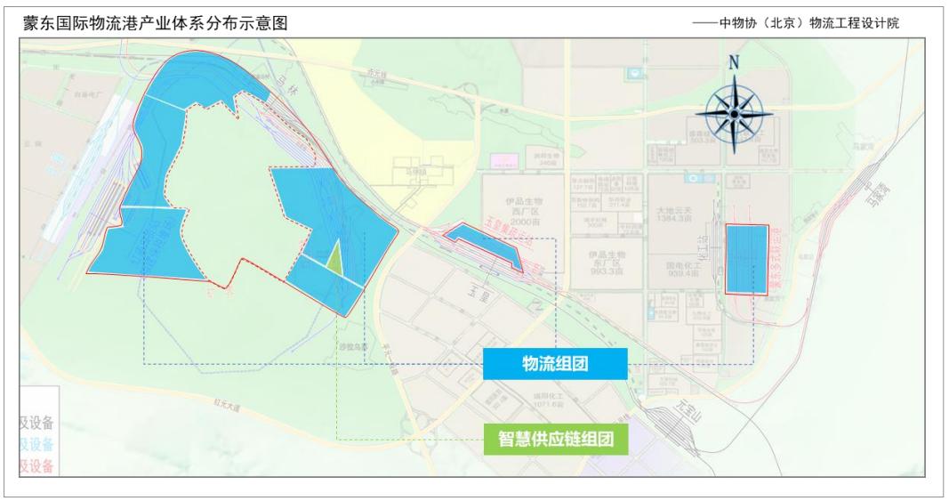 蒙东国际物流港总体规划
